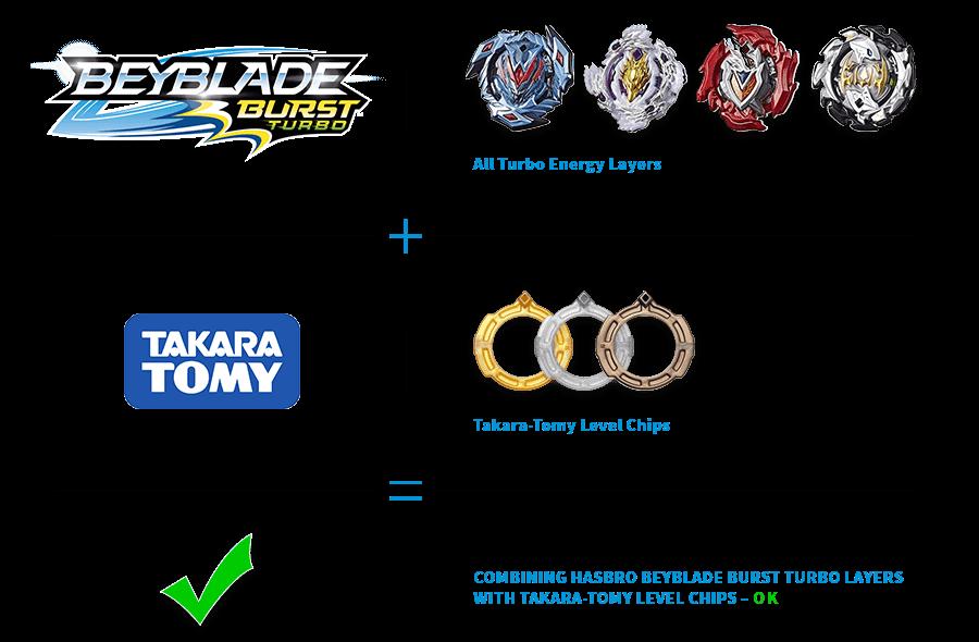 [Image: Beyblade-Burst-Turbo-Takara-Tomy-Level-C...ty-WBO.png]