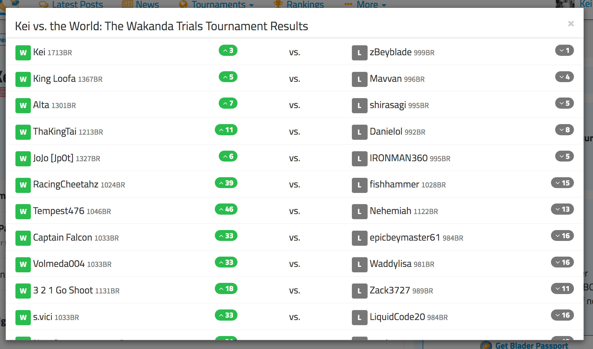 [Image: WBO-Beyblade-Tournament-All-Matches-Modal-Window.jpg]